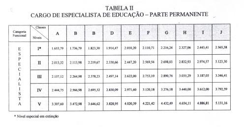 Tabelas_001_Custom