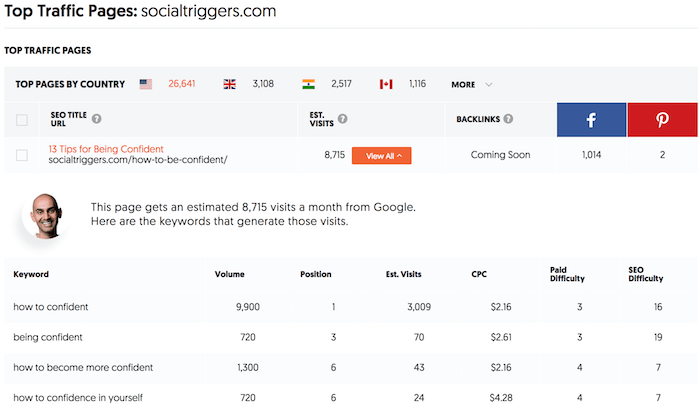social triggers top pages