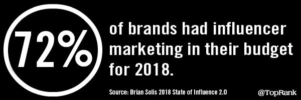 2018 December 14 Statistics Image