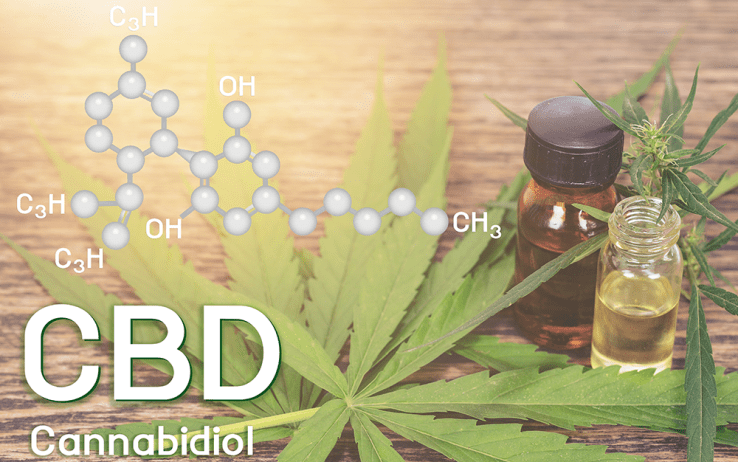 Researchers unlock access to pain relief potential of cannabis