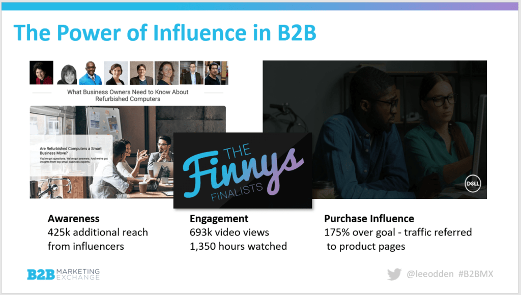 Results from Dell Influencer Marketing Campaign