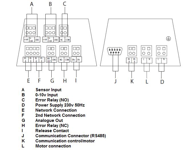 Zehnder/StorkAir MX110 Roof ventilation