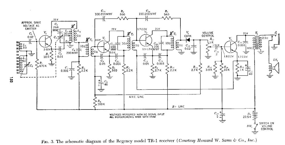medium resolution of transistor diagrams sony schematic diagram schematic diagram of transistor radio