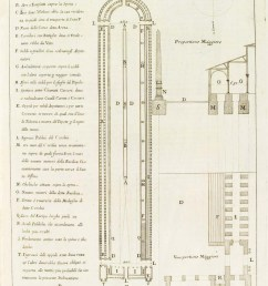 plan of nero s circus and its relation to the basilica fontana 3 circus of nero w petronilla [ 790 x 1198 Pixel ]