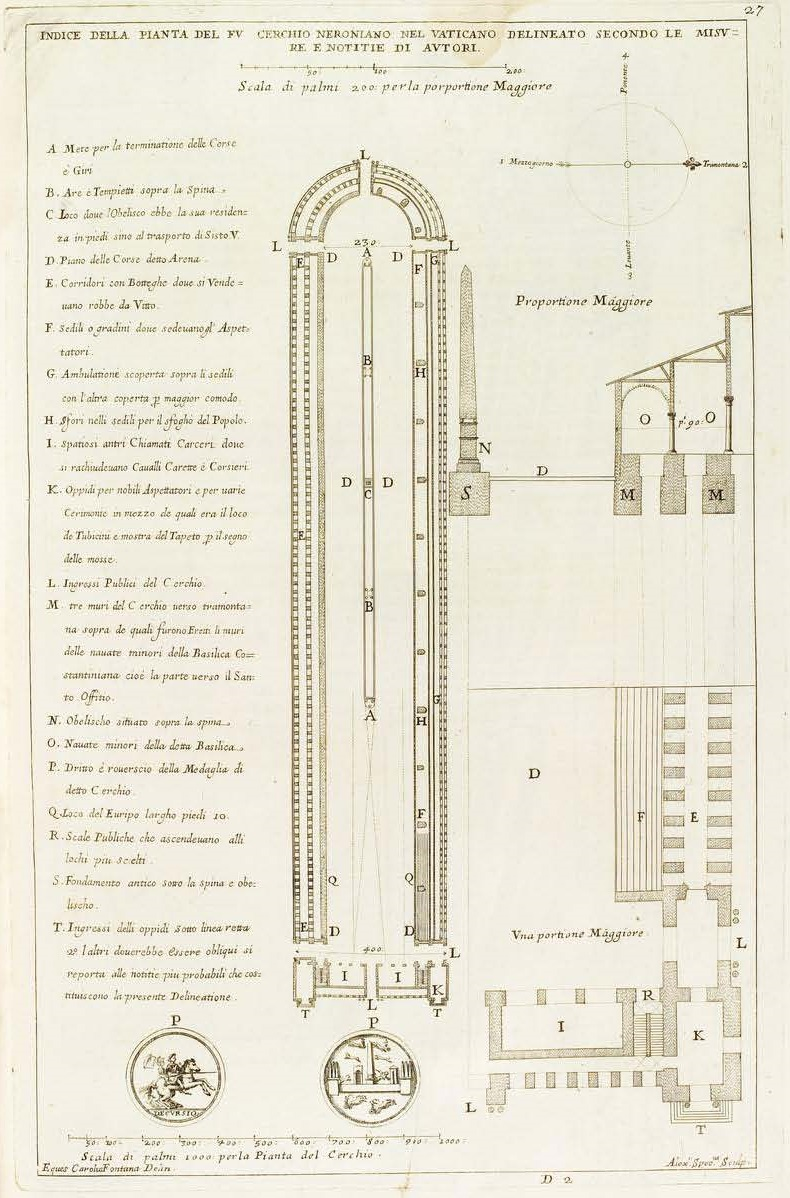 medium resolution of plan of nero s circus and its relation to the basilica fontana 3 circus of nero w petronilla