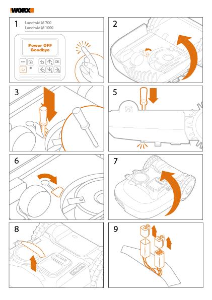 WORX, manuale di istruzioni montaggio accessori