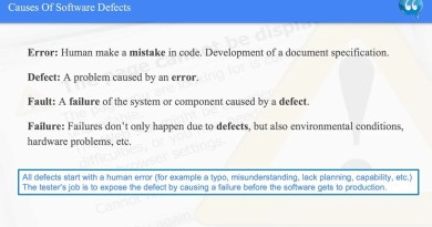 Causes Of Software Defects - ISTQB
