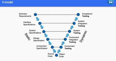 Chapter 2 - Testing Throughout the Software Life Cycle - ISTQB Free SlideShow