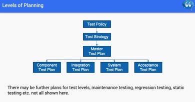 Chapter 5 - Test Management - ISTQB Free SlideShow training