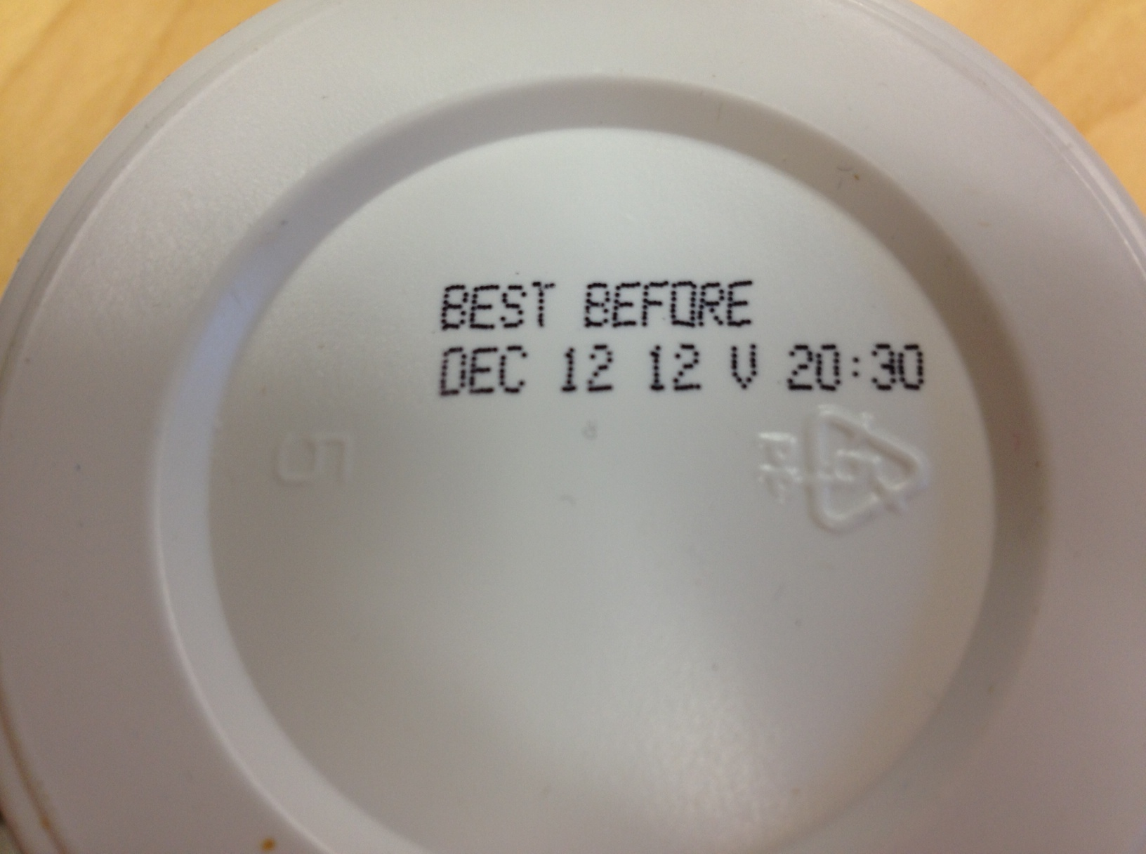 20 things that have an expiration date