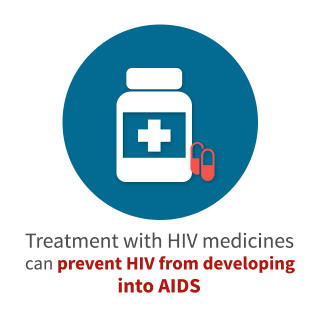 hiv-treatments-2