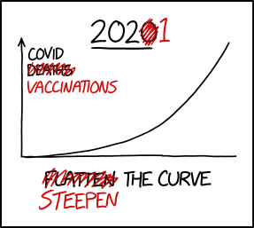 steepen_the_curve
