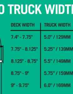 The height is something we  ve discussed above as per size of wheels choose low mid or high profile truck also top best skateboards trucks in review editor  choice rh rogerskateboards