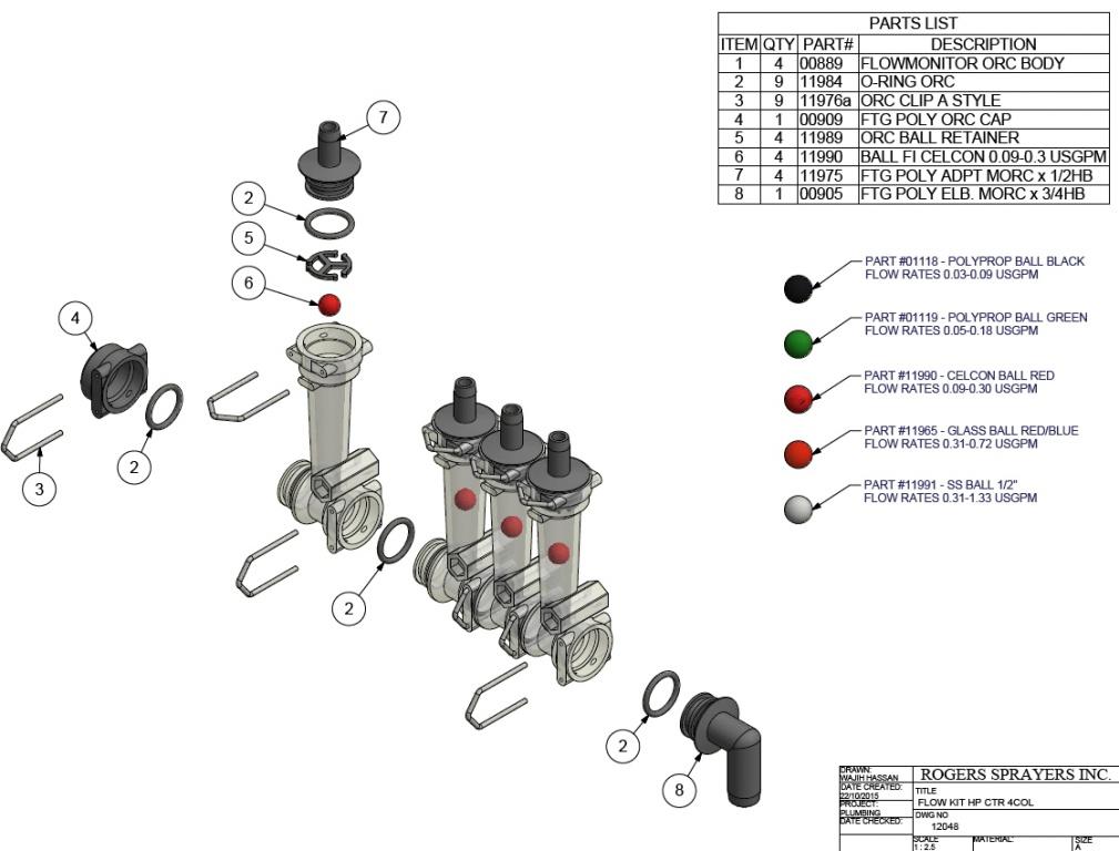 Flow Kit HP Ctr 4Col