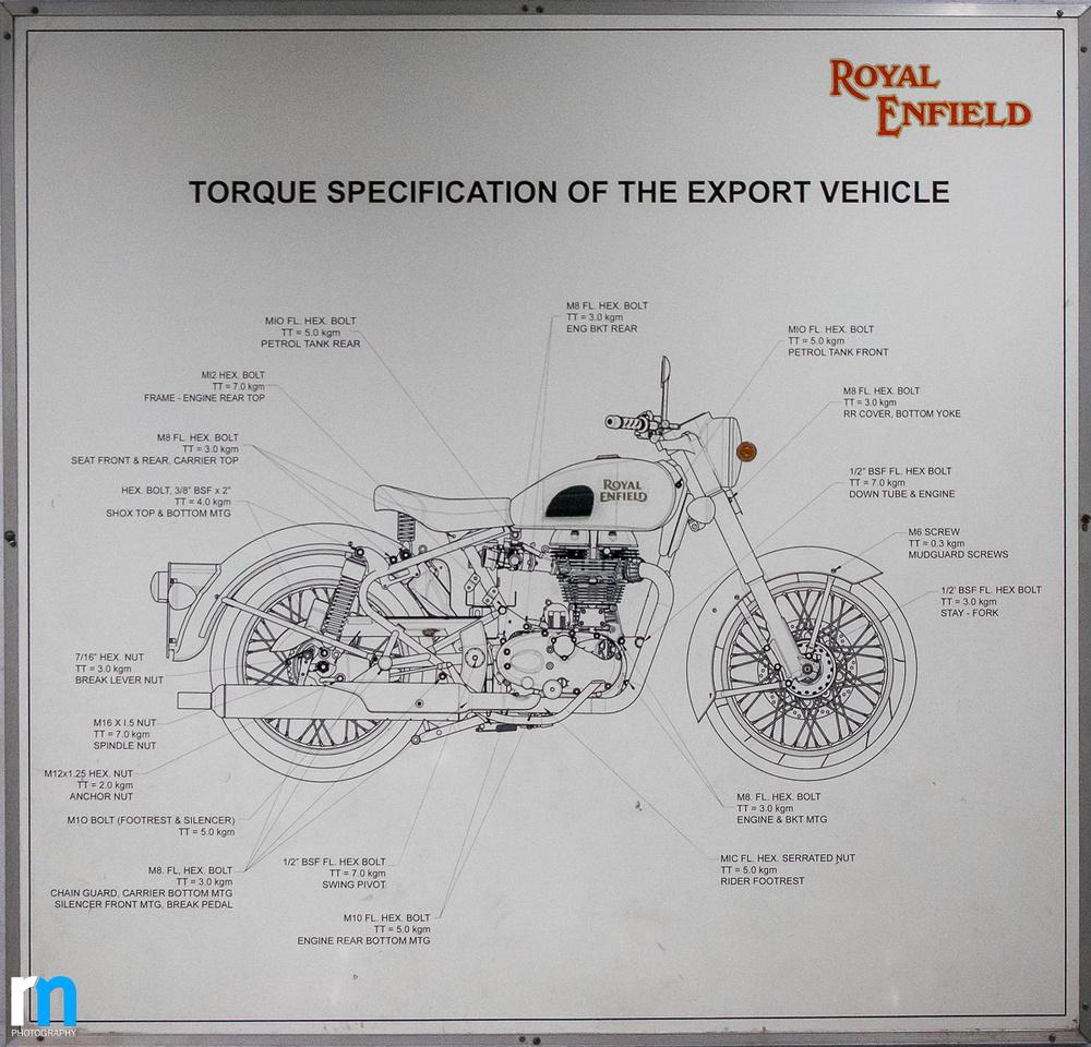 Enfield Bullet 500 Wiring Diagram On Wiring Diagram Royal Enfield