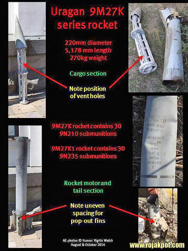 How to identify the BM-27 Uragan rocket