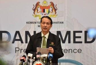 COVID-19 in Malaysia : 2161 Cases, 130 New, 3 More Dead