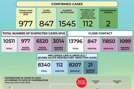 MOH 2020-04-04 cases 02