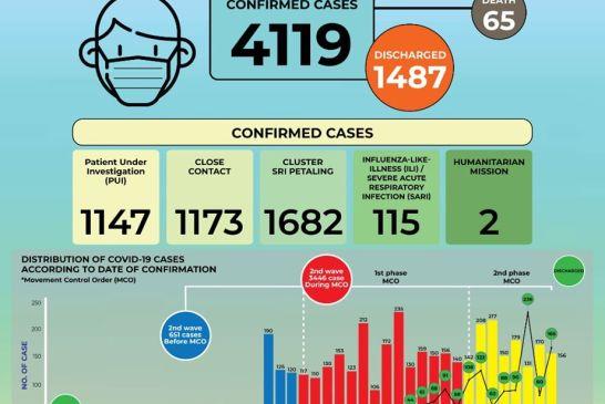 MOH 2020-04-08 cases 02