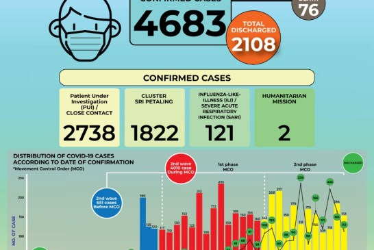 MOH 2020-04-13 cases 02