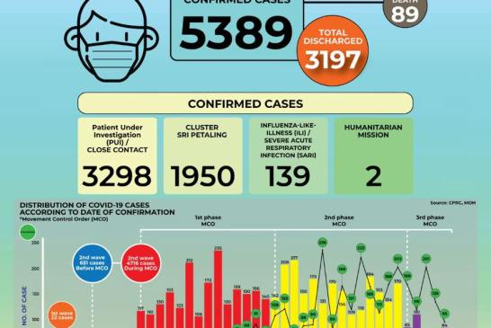 MOH 2020-04-19 cases 02