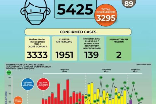 MOH 2020-04-20 cases 02