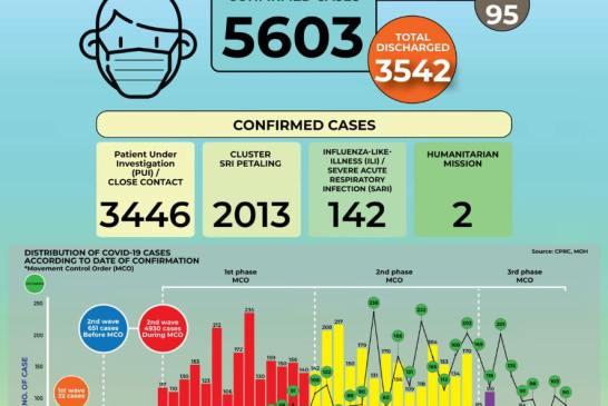 MOH 2020-04-23 cases 02