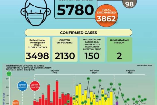 MOH 2020-04-26 cases 02