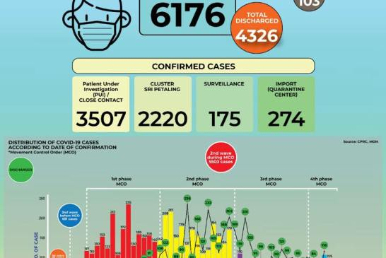 MOH 2020-05-02 cases 02