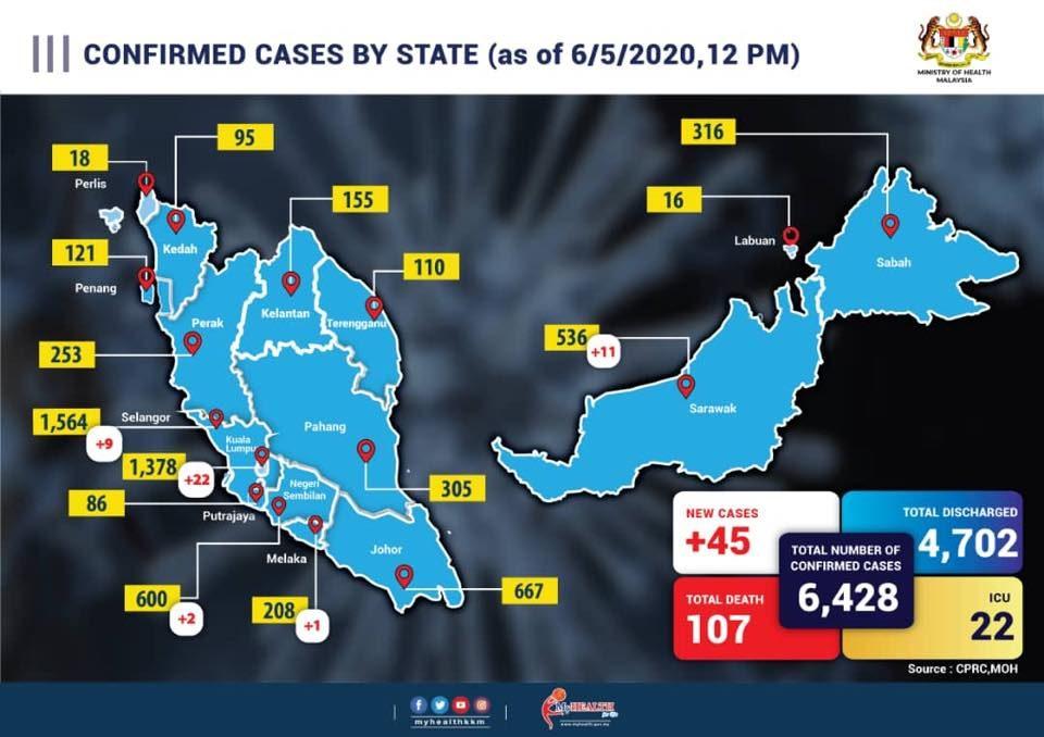 MOH 2020-05-06 cases 03