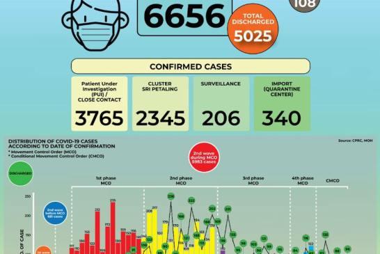 MOH 2020-05-10 cases 02