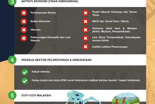 Selangor CMCO Tourism SOP 02