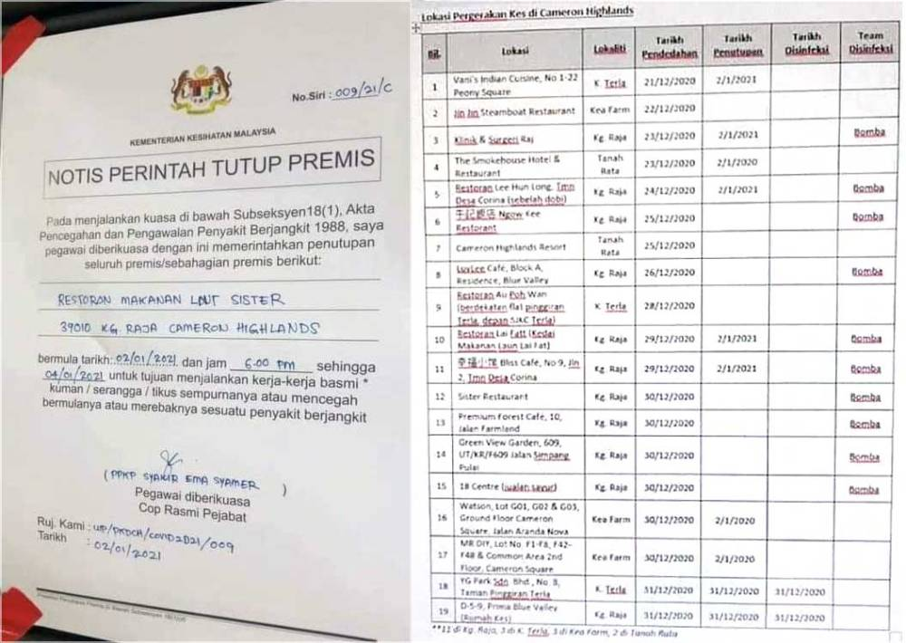 Cameron Highlands Businesses Closed Over COVID-19 Cases