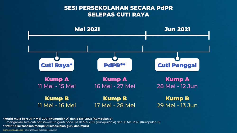Raya Holiday Extended + Schools Close For 2 Weeks!