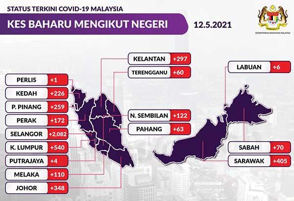 Malaysia COVID-19 2021-05-12 cases 02