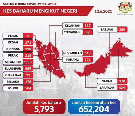 Malaysia COVID-19 2021-06-12 cases 02