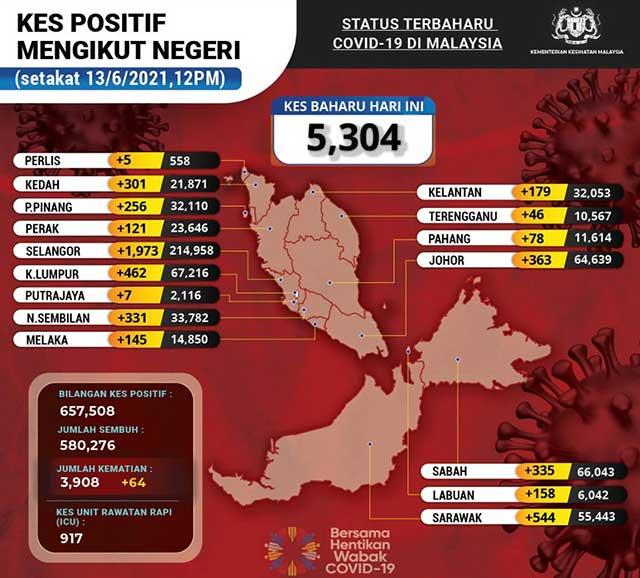 Malaysia COVID-19 2021-06-13 cases 02