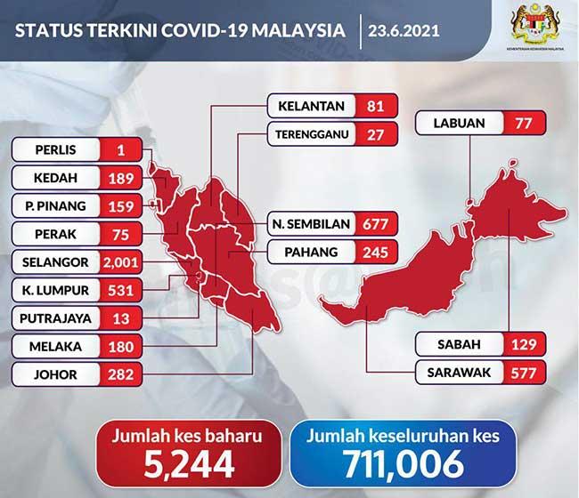 Malaysia COVID-19 2021-06-23 cases 02b