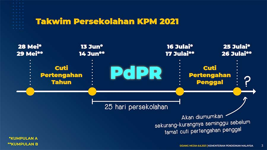 PdPR (Online Learning) For All Schools Until July 2021!