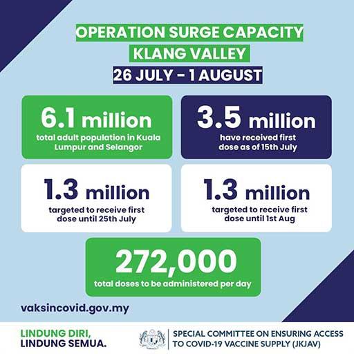 Operation Surge Capacity notice
