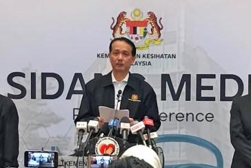 COVID-19 in Malaysia Today : 1,725,357 Cases | 16,382 Dead