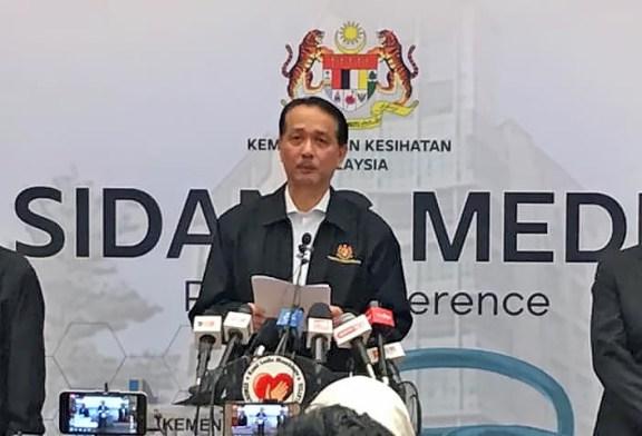 COVID-19 in Malaysia Today : 1,725,357 Cases   16,382 Dead