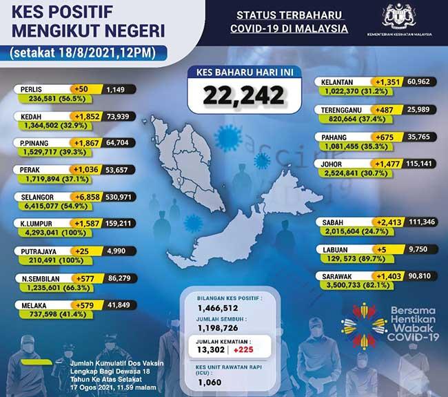 Malaysia COVID-19 2021-08-18 cases 02