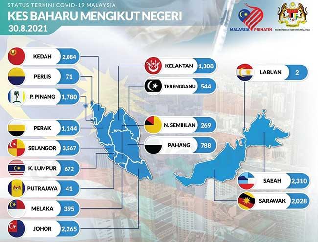 Malaysia COVID-19 2021-08-30 cases 02