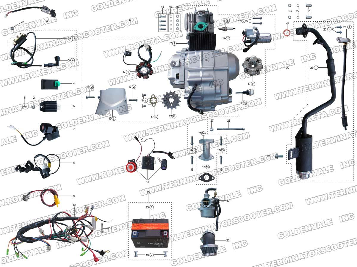 50cc atv wiring diagram cat 5 wall jack b 110cc basic setup  atvconnection enthusiast