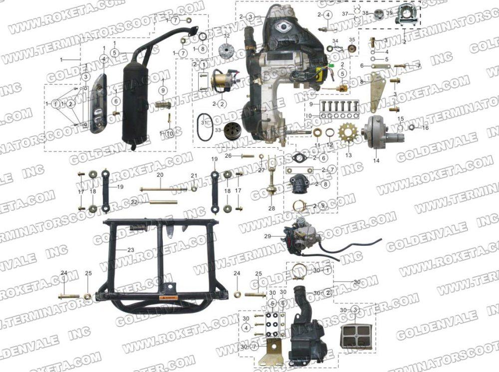 medium resolution of  select an engine size had wholesale trade atvs hydraulic disc brakes pz meerkat redcat bike genuine carb carburetor 50cc 70cc 90cc 110cc