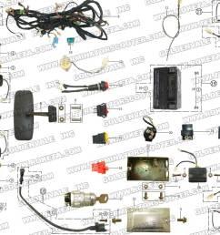roketa 250 gk 19 dune buggy wiring diagram wiring diagram liry on  [ 1148 x 851 Pixel ]