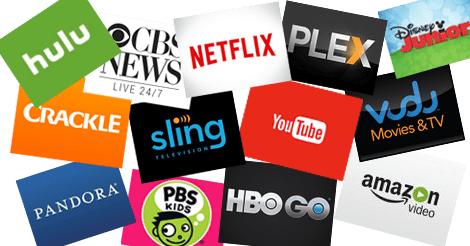 Top Roku Channels to Watch Movies, Music, Kids, Sports, TV