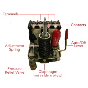 How It Works: Pressure Switch  Rolair