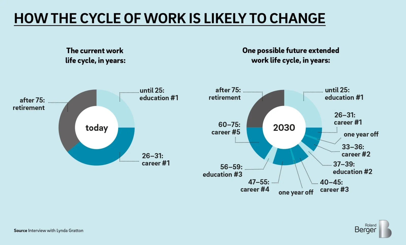 The Future Of Work Is A Matter Of Being Human